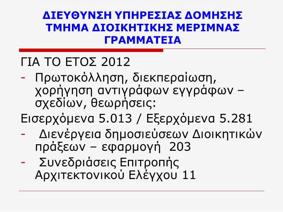 ΔΙΕΥΘΥΝΣΗ ΥΠΗΡΕΣΙΑΣ ΔΟΜΗΣΗΣ ΤΜΗΜΑ ΔΙΟΙΚΗΤΙΚΗΣ ΜΕΡΙΜΝΑΣ ΓΡΑΜΜΑΤΕΙΑ ΓΙΑ ΤΟ ΕΤΟΣ 2012 -Πρωτοκόλληση, διεκπεραίωση, χορήγηση αντιγράφων εγγράφων – σχεδίων