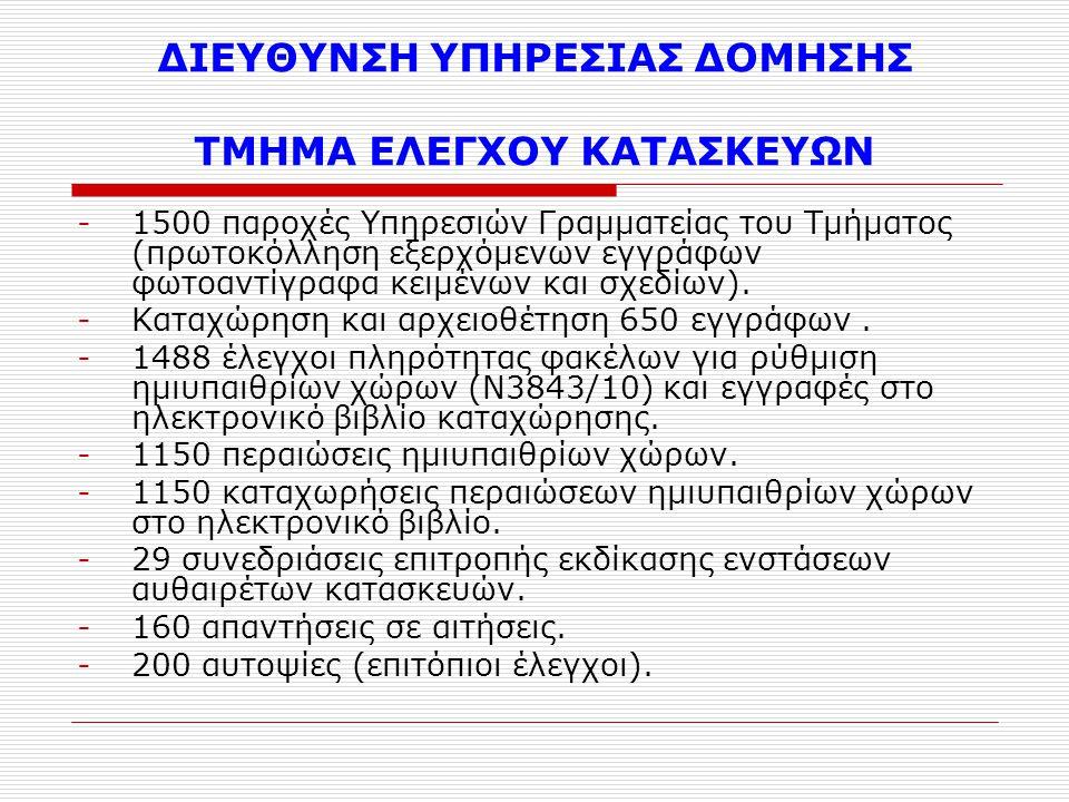 ΔΙΕΥΘΥΝΣΗ ΥΠΗΡΕΣΙΑΣ ΔΟΜΗΣΗΣ ΤΜΗΜΑ ΕΛΕΓΧΟΥ ΚΑΤΑΣΚΕΥΩΝ -1500 παροχές Υπηρεσιών Γραμματείας του Τμήματος (πρωτοκόλληση εξερχόμενων εγγράφων φωτοαντίγραφα κειμένων και σχεδίων).