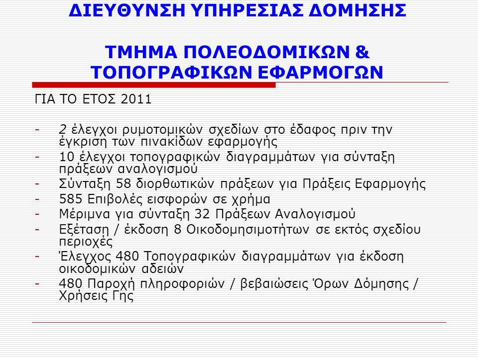 ΔΙΕΥΘΥΝΣΗ ΥΠΗΡΕΣΙΑΣ ΔΟΜΗΣΗΣ ΤΜΗΜΑ ΠΟΛΕΟΔΟΜΙΚΩΝ & ΤΟΠΟΓΡΑΦΙΚΩΝ ΕΦΑΡΜΟΓΩΝ ΓΙΑ ΤΟ ΕΤΟΣ 2011 -2 έλεγχοι ρυμοτομικών σχεδίων στο έδαφος πριν την έγκριση των πινακίδων εφαρμογής -10 έλεγχοι τοπογραφικών διαγραμμάτων για σύνταξη πράξεων αναλογισμού -Σύνταξη 58 διορθωτικών πράξεων για Πράξεις Εφαρμογής -585 Επιβολές εισφορών σε χρήμα -Μέριμνα για σύνταξη 32 Πράξεων Αναλογισμού -Εξέταση / έκδοση 8 Οικοδομησιμοτήτων σε εκτός σχεδίου περιοχές -Έλεγχος 480 Τοπογραφικών διαγραμμάτων για έκδοση οικοδομικών αδειών -480 Παροχή πληροφοριών / βεβαιώσεις Όρων Δόμησης / Χρήσεις Γης