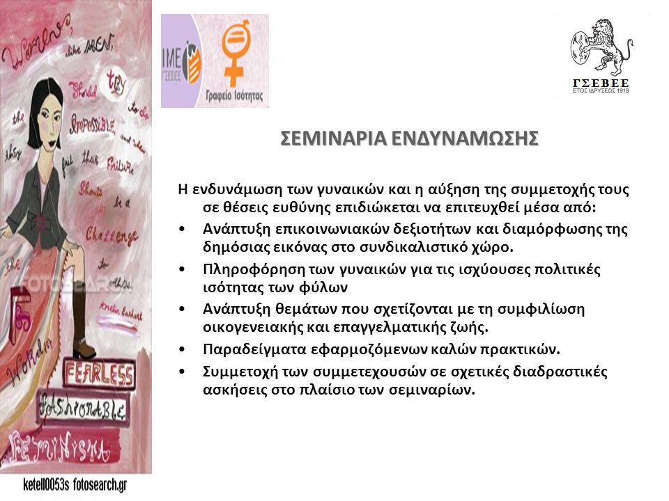 ΣΕΜΙΝΑΡΙΑ ΕΝΔΥΝΑΜΩΣΗΣ Η ενδυνάμωση των γυναικών και η αύξηση της συμμετοχής τους σε θέσεις ευθύνης επιδιώκεται να επιτευχθεί μέσα από: •Ανάπτυξη επικοινωνιακών δεξιοτήτων και διαμόρφωσης της δημόσιας εικόνας στο συνδικαλιστικό χώρο.