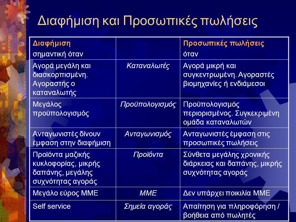 Ανάλυση υπάρχουσας κατάστασης Τελικοί στόχοι Στρατηγική ΜΚΤ Ανάπτυξη προγράμματος ΜΚΤ Προϊόν – Τιμή – Προωθητικό μίγμα - Διανομή Διαμόρφωση στρατηγικών στόχων Διαμόρφωση τακτικών στόχων Ανάπτυξη Διαφημιστικού Προγράμματος Ανάπτυξη προγράμματος Προώθησης των πωλήσεων