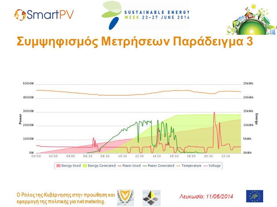 Λευκωσία: 11/06/2014 O Ρόλος της Κυβέρνησης στην προώθηση και εφαρμογή της πολιτικής για net metering. Συμψηφισμός Μετρήσεων Παράδειγμα 3