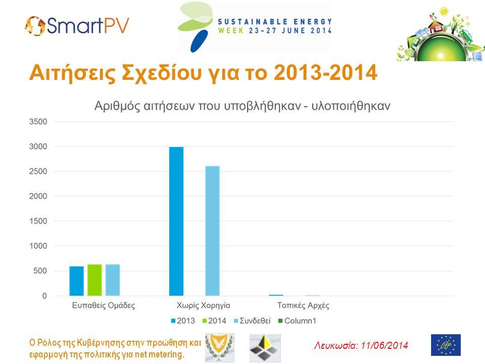 Λευκωσία: 11/06/2014 O Ρόλος της Κυβέρνησης στην προώθηση και εφαρμογή της πολιτικής για net metering. Αιτήσεις Σχεδίου για το 2013-2014