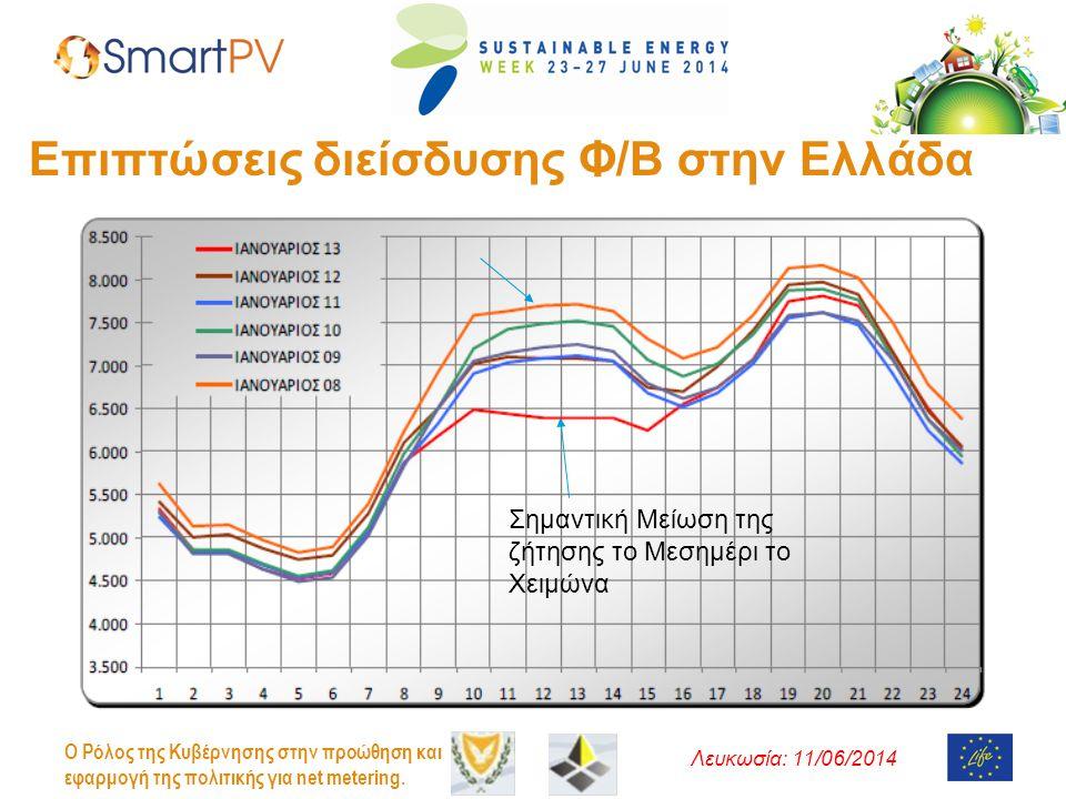 Λευκωσία: 11/06/2014 O Ρόλος της Κυβέρνησης στην προώθηση και εφαρμογή της πολιτικής για net metering. Επιπτώσεις διείσδυσης Φ/Β στην Ελλάδα Σημαντική