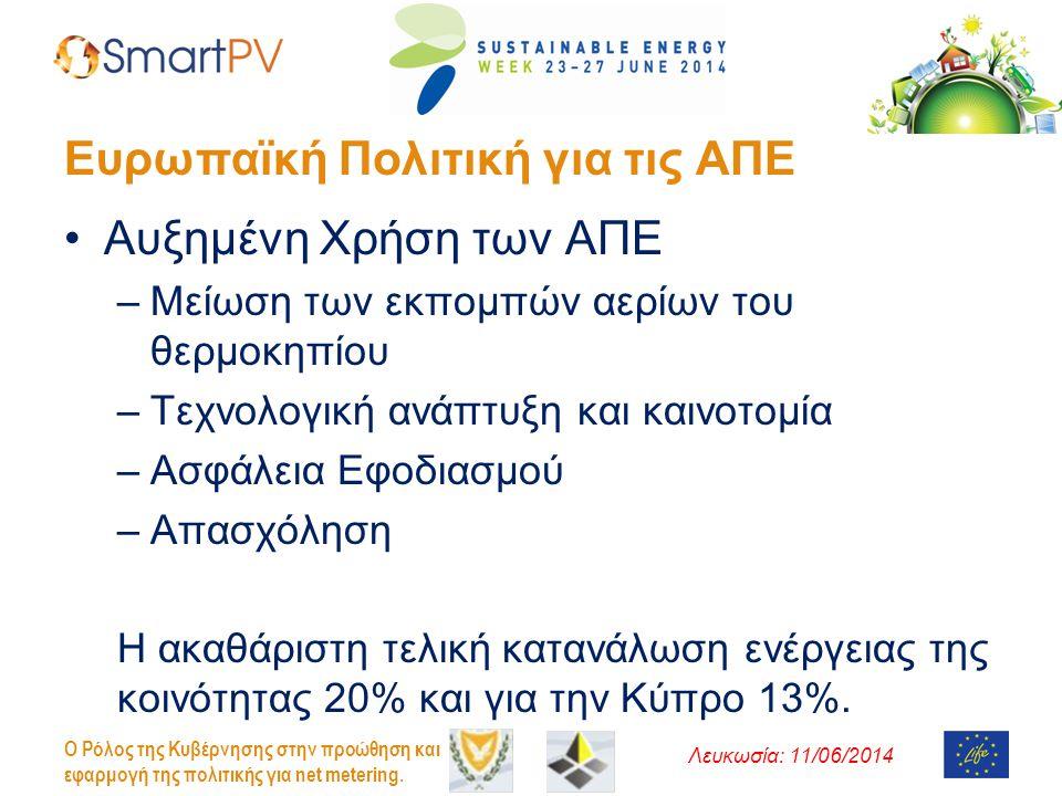 Λευκωσία: 11/06/2014 O Ρόλος της Κυβέρνησης στην προώθηση και εφαρμογή της πολιτικής για net metering. Ευρωπαϊκή Πολιτική για τις ΑΠΕ •Αυξημένη Χρήση