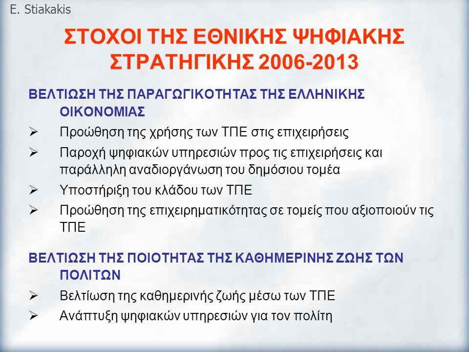 ΣΤΟΧΟΙ ΤΗΣ ΕΘΝΙΚΗΣ ΨΗΦΙΑΚΗΣ ΣΤΡΑΤΗΓΙΚΗΣ 2006-2013 ΒΕΛΤΙΩΣΗ ΤΗΣ ΠΑΡΑΓΩΓΙΚΟΤΗΤΑΣ ΤΗΣ ΕΛΛΗΝΙΚΗΣ ΟΙΚΟΝΟΜΙΑΣ  Προώθηση της χρήσης των ΤΠΕ στις επιχειρήσει