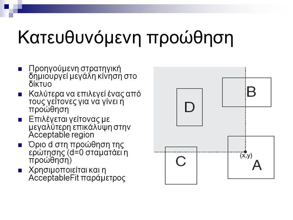Κατευθυνόμενη προώθηση  Προηγούμενη στρατηγική δημιουργεί μεγάλη κίνηση στο δίκτυο  Καλύτερα να επιλεγεί ένας από τους γείτονες για να γίνει η προώθηση  Επιλέγεται γείτονας με μεγαλύτερη επικάλυψη στην Acceptable region  Όριο d στη προώθηση της ερώτησης (d=0 σταματάει η προώθηση)  Χρησιμοποιείται και η ΑcceptableFit παράμετρος