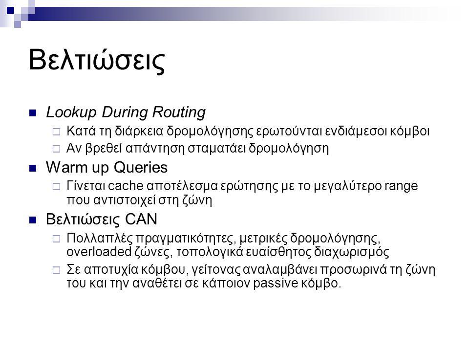 Βελτιώσεις  Lookup During Routing  Κατά τη διάρκεια δρομολόγησης ερωτούνται ενδιάμεσοι κόμβοι  Αν βρεθεί απάντηση σταματάει δρομολόγηση  Warm up Queries  Γίνεται cache αποτέλεσμα ερώτησης με το μεγαλύτερο range που αντιστοιχεί στη ζώνη  Βελτιώσεις CAN  Πολλαπλές πραγματικότητες, μετρικές δρομολόγησης, overloaded ζώνες, τοπολογικά ευαίσθητος διαχωρισμός  Σε αποτυχία κόμβου, γείτονας αναλαμβάνει προσωρινά τη ζώνη του και την αναθέτει σε κάποιον passive κόμβο.