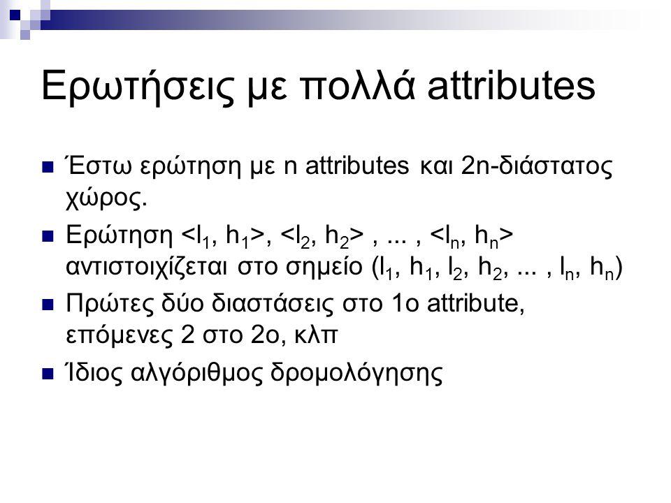 Ερωτήσεις με πολλά attributes  Έστω ερώτηση με n attributes και 2n-διάστατος χώρος.