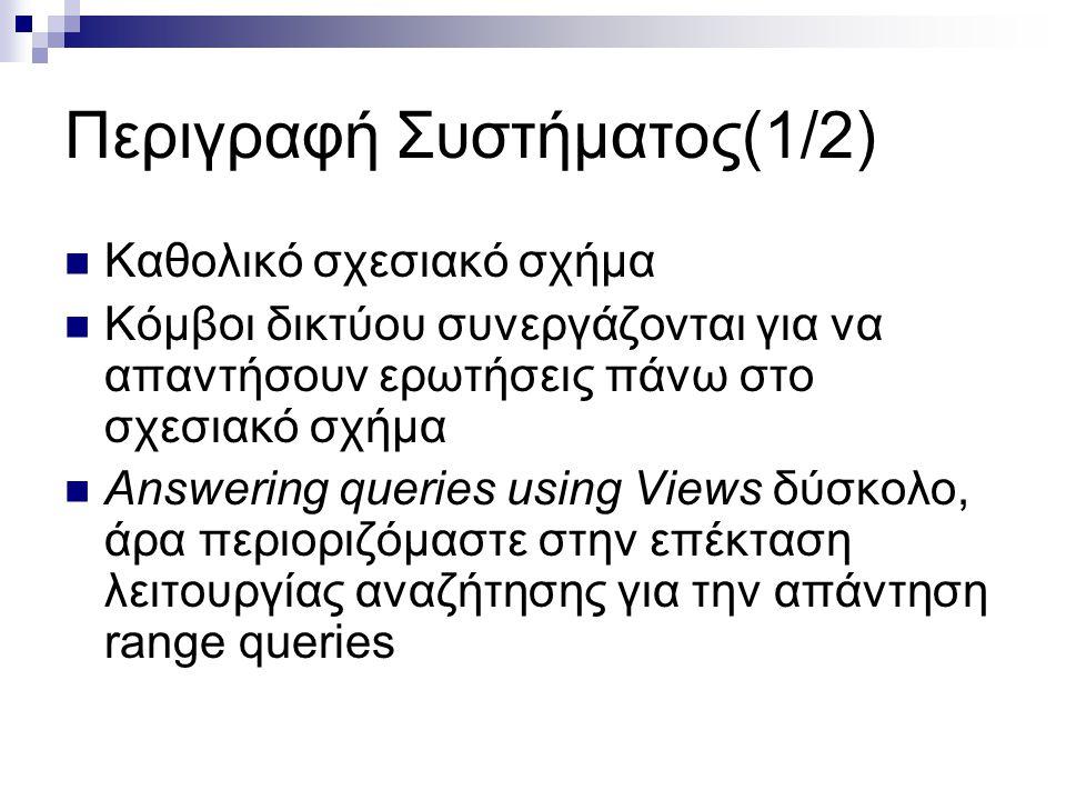 Περιγραφή Συστήματος(1/2)  Καθολικό σχεσιακό σχήμα  Κόμβοι δικτύου συνεργάζονται για να απαντήσουν ερωτήσεις πάνω στο σχεσιακό σχήμα  Answering queries using Views δύσκολο, άρα περιοριζόμαστε στην επέκταση λειτουργίας αναζήτησης για την απάντηση range queries