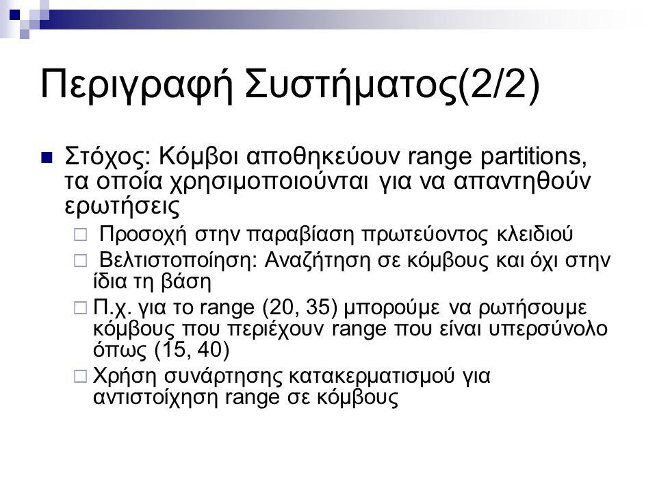 Περιγραφή Συστήματος(2/2)  Στόχος: Κόμβοι αποθηκεύουν range partitions, τα οποία χρησιμοποιούνται για να απαντηθούν ερωτήσεις  Προσοχή στην παραβίαση πρωτεύοντος κλειδιού  Βελτιστοποίηση: Αναζήτηση σε κόμβους και όχι στην ίδια τη βάση  Π.χ.