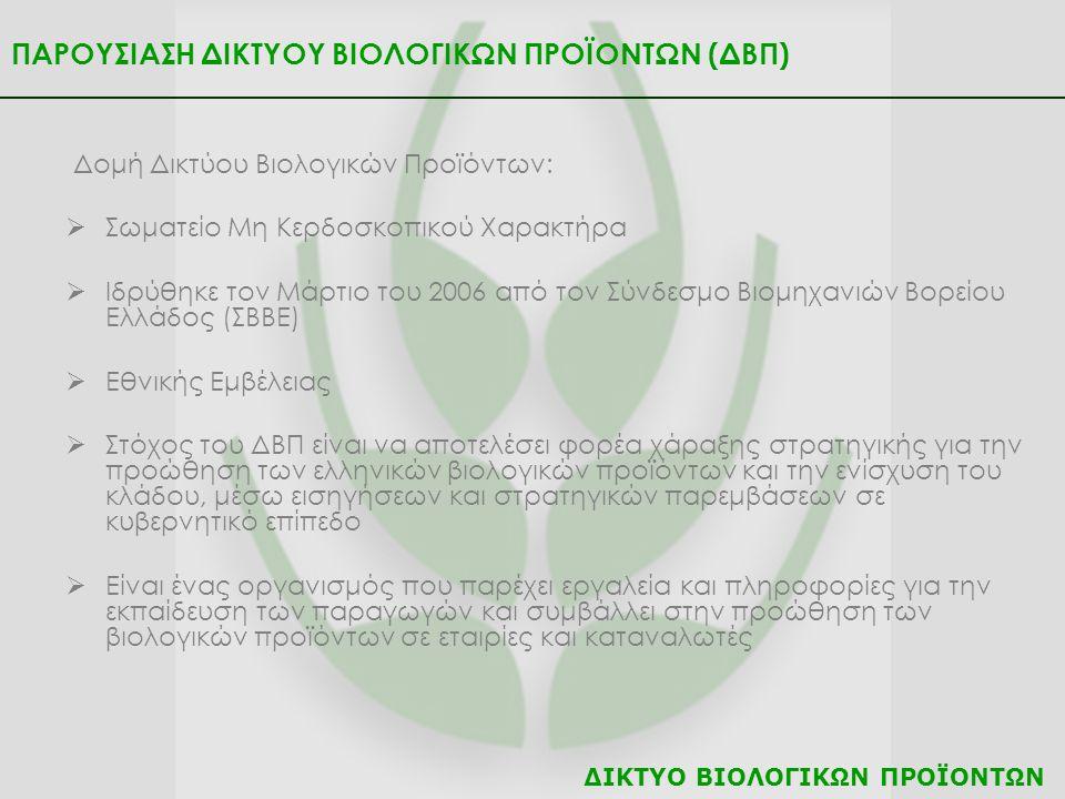 ΔΙΚΤΥΟ ΒΙΟΛΟΓΙΚΩΝ ΠΡΟΪΟΝΤΩΝ ΜΕΛΗ ΤΟΥ ΔΙΚΤΥΟΥ ΒΙΟΛΟΓΙΚΩΝ ΠΡΟΪΟΝΤΩΝ Τα μέλη του ΔΒΠ προέρχονται από όλη την Ελλάδα και περιλαμβάνουν:  Παραγωγούς Βιολογικών Προϊόντων  Επιχειρήσεις Μεταποίησης βιολογικών Προϊόντων  Πιστοποιητικοί Οργανισμοί  Ενώσεις  Οργανισμοί  Εκπαιδευτικά ιδρύματα