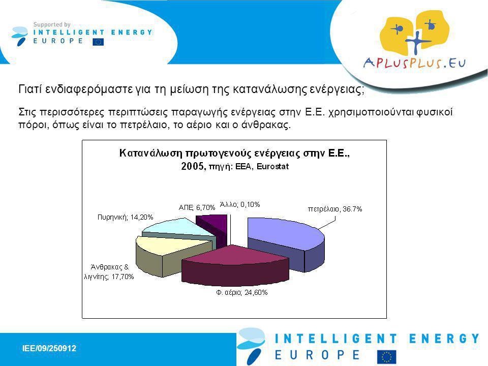 IEE/09/250912 SHEEP - A Schools panel for High Energy Efficiency Products 2 Γιατί ενδιαφερόμαστε για τη μείωση της κατανάλωσης ενέργειας; Στις περισσότερες περιπτώσεις παραγωγής ενέργειας στην Ε.Ε.