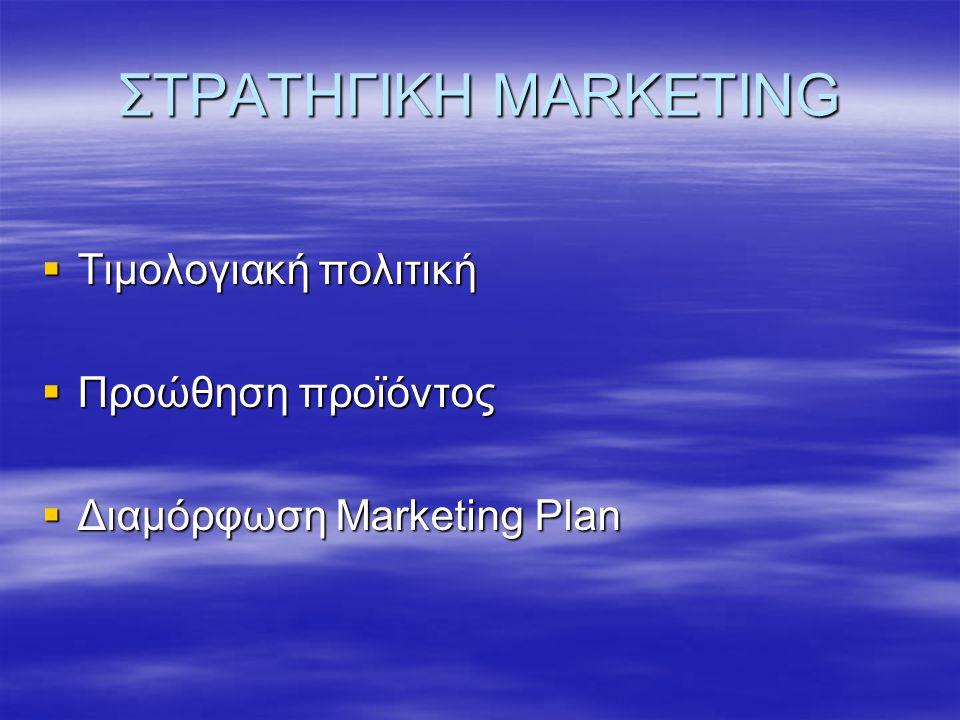 ΣΤΡΑΤΗΓΙΚΗ MARKETING  Τιμολογιακή πολιτική  Προώθηση προϊόντος  Διαμόρφωση Marketing Plan