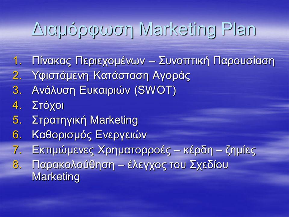 Διαμόρφωση Marketing Plan 1.Πίνακας Περιεχομένων – Συνοπτική Παρουσίαση 2.Υφιστάμενη Κατάσταση Αγοράς 3.Ανάλυση Ευκαιριών (SWOT) 4.Στόχοι 5.Στρατηγική