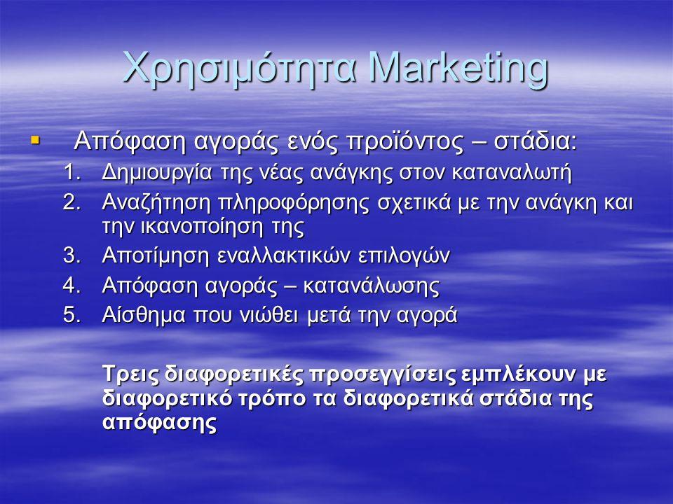 Χρησιμότητα Marketing  Απόφαση αγοράς ενός προϊόντος – στάδια: 1.Δημιουργία της νέας ανάγκης στον καταναλωτή 2.Αναζήτηση πληροφόρησης σχετικά με την
