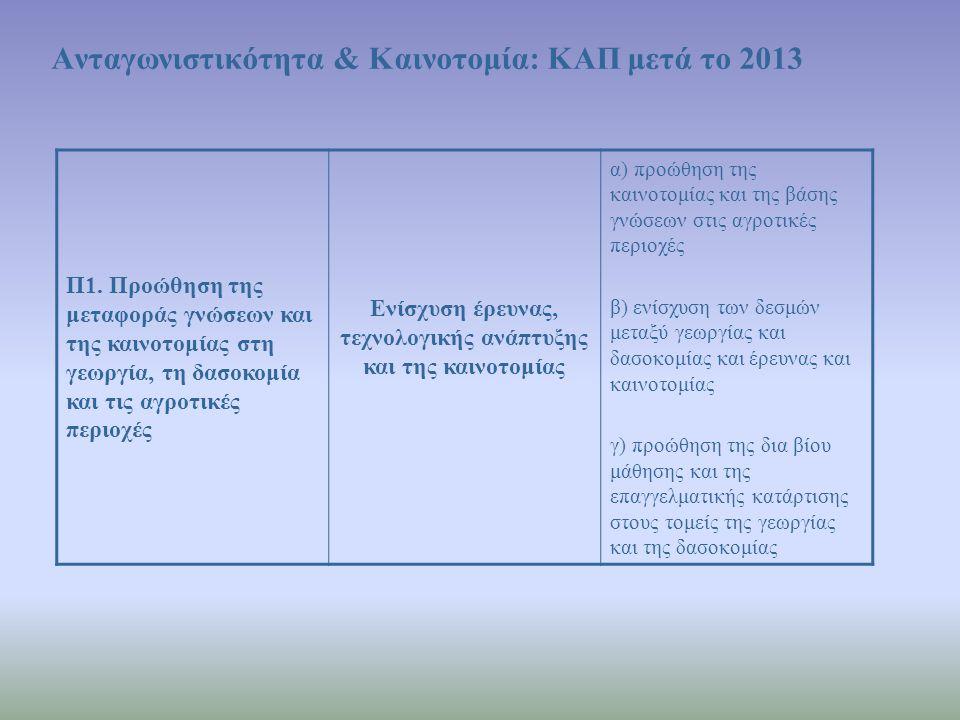 Ανταγωνιστικότητα & Καινοτομία: ΚΑΠ μετά το 2013 Π1. Προώθηση της μεταφοράς γνώσεων και της καινοτομίας στη γεωργία, τη δασοκομία και τις αγροτικές πε