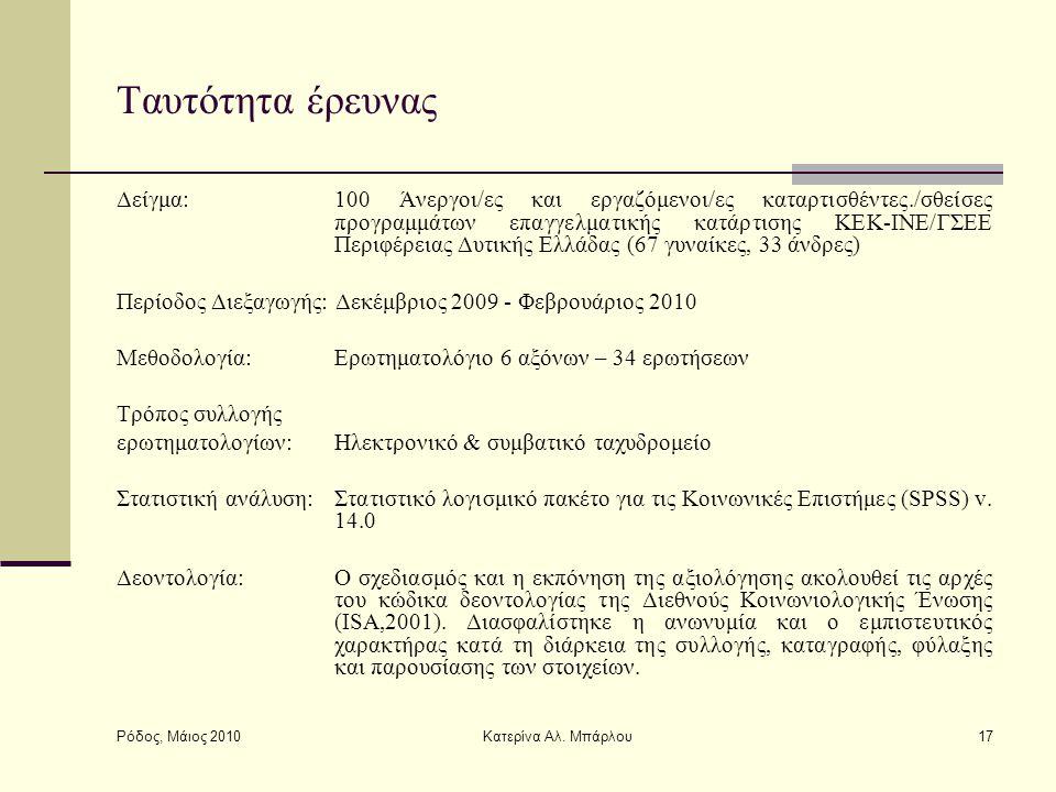 Ρόδος, Μάιος 2010 Κατερίνα Αλ. Μπάρλου17 Ταυτότητα έρευνας Δείγμα: 100 Άνεργοι/ες και εργαζόμενοι/ες καταρτισθέντες./σθείσες προγραμμάτων επαγγελματικ