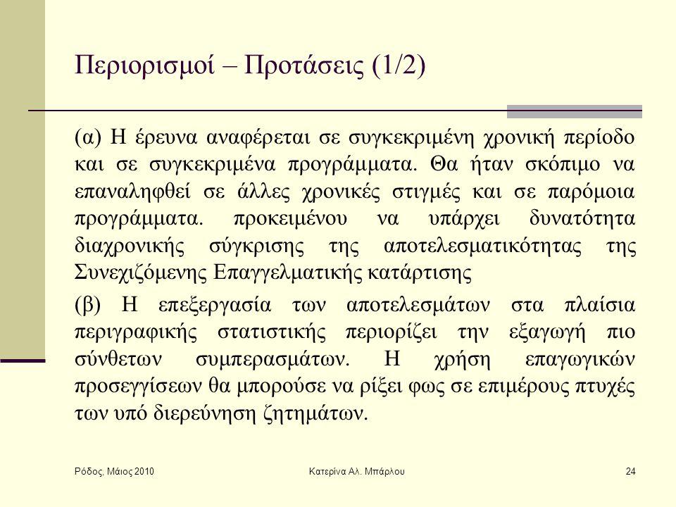 Ρόδος, Μάιος 2010 Κατερίνα Αλ. Μπάρλου24 Περιορισμοί – Προτάσεις (1/2) (α) Η έρευνα αναφέρεται σε συγκεκριμένη χρονική περίοδο και σε συγκεκριμένα προ