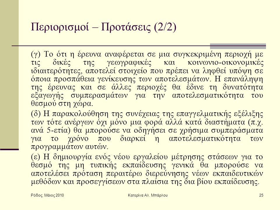 Ρόδος, Μάιος 2010 Κατερίνα Αλ. Μπάρλου25 Περιορισμοί – Προτάσεις (2/2) (γ) Το ότι η έρευνα αναφέρεται σε μια συγκεκριμένη περιοχή με τις δικές της γεω