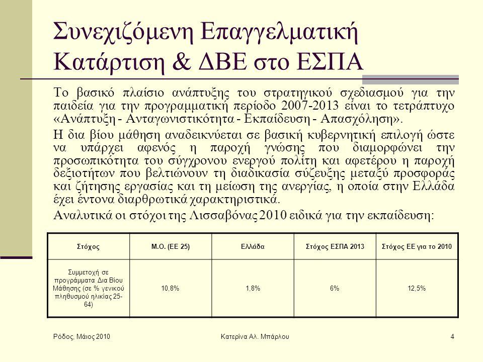 Ρόδος, Μάιος 2010 Κατερίνα Αλ. Μπάρλου4 Συνεχιζόμενη Επαγγελματική Κατάρτιση & ΔΒΕ στο ΕΣΠΑ Το βασικό πλαίσιο ανάπτυξης του στρατηγικού σχεδιασμού για