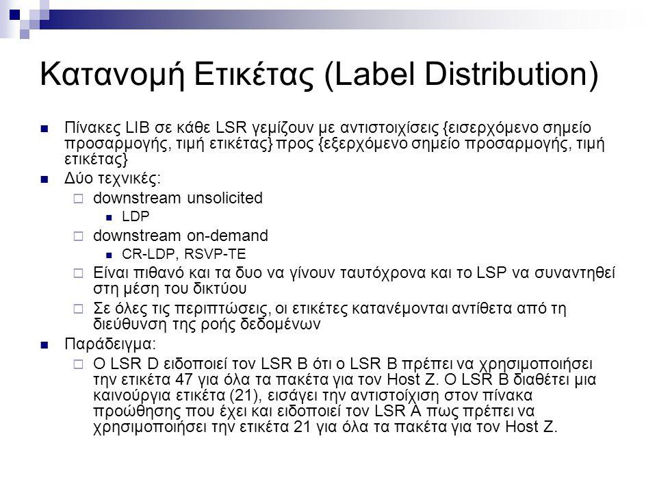 Κατανομή Ετικέτας (Label Distribution)  Πίνακες LIB σε κάθε LSR γεμίζουν με αντιστοιχίσεις {εισερχόμενο σημείο προσαρμογής, τιμή ετικέτας} προς {εξερ