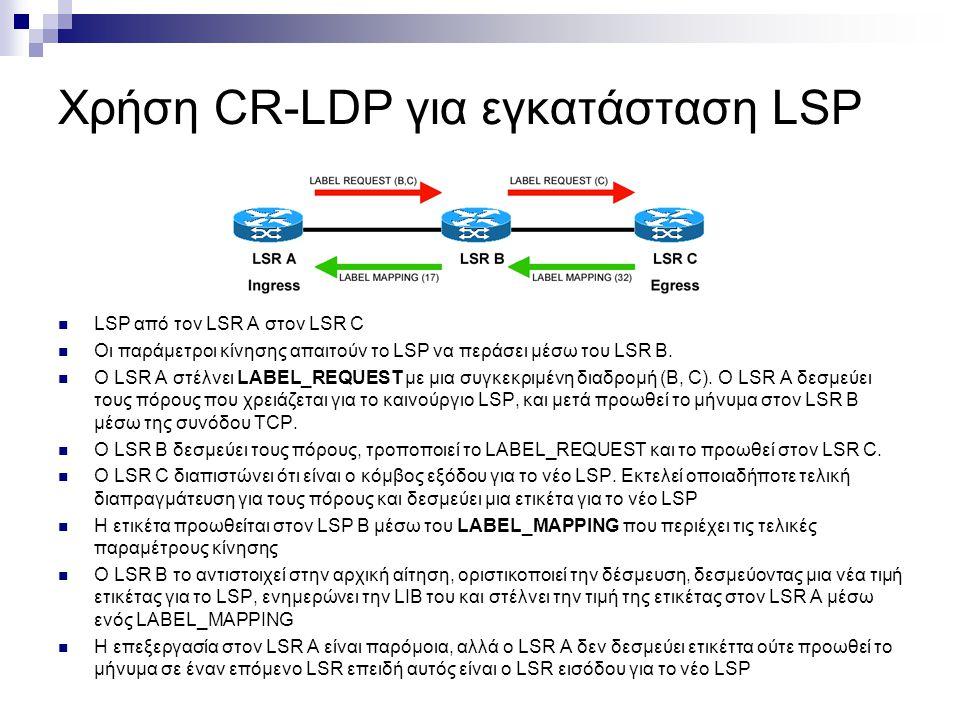 Χρήση CR-LDP για εγκατάσταση LSP  LSP από τον LSR A στον LSR C  Οι παράμετροι κίνησης απαιτούν το LSP να περάσει μέσω του LSR B.  O LSR A στέλνει L