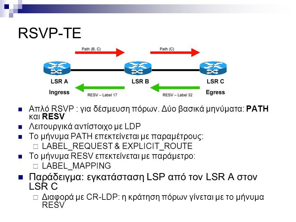 RSVP-TE  Απλό RSVP : για δέσμευση πόρων. Δύο βασικά μηνύματα: PATH και RESV  Λειτουργικά αντίστοιχο με LDP  Το μήνυμα PATH επεκτείνεται με παραμέτρ