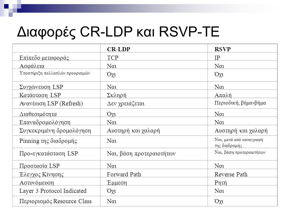 Διαφορές CR-LDP και RSVP-TE CR-LDPRSVP Επίπεδο μεταφοράςTCPIP ΑσφάλειαΝαι Υποστήριξη πολλαπλών προορισμών Όχι Συγχώνευση LSPΝαι Κατάσταση LSPΣκληρήΑπα