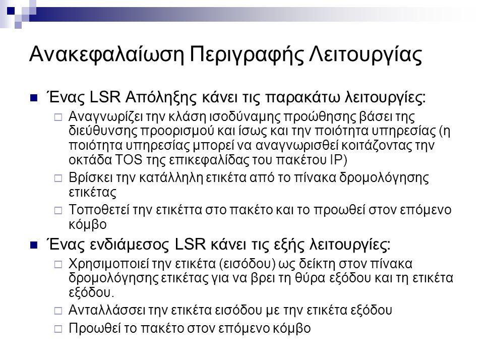 Ανακεφαλαίωση Περιγραφής Λειτουργίας  Ένας LSR Απόληξης κάνει τις παρακάτω λειτουργίες:  Αναγνωρίζει την κλάση ισοδύναμης προώθησης βάσει της διεύθυ