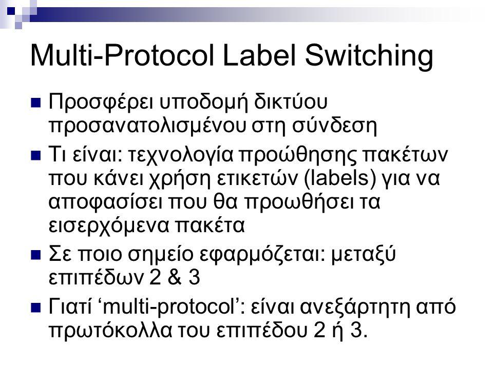 Βασικές Αρχές MPLS (1)  Το MPLS χωρίζεται λογικά και λειτουργικά σε δύο κομμάτια ώστε να παρέχει την λειτουργικότητα της μεταγωγής ετικέτας σε ένα δίκτυο χωρίς σύνδεση.