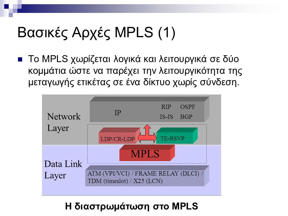 Βασικές Αρχές MPLS (2)  Λειτουργία προώθησης πακέτων  γίνεται ανά πακέτο  απαιτητική ως προς υπολογιστική ισχύ  Για το λόγο αυτό η τεχνολογία MPLS απλουστεύει τη δρομολόγηση  Βασική ιδέα:  Οι δρομολογητές απόληξης εκτελούν κανονικά λειτουργία δρομολόγησης  οι δρομολογητές πυρήνα εκτελούν λειτουργία μεταγωγής, η οποία ως λειτουργία επιπέδου 2 είναι πιο γρήγορη