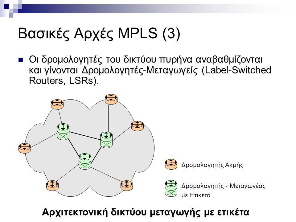 Βασική Λειτουργία MPLS  Μεταγωγή ετικέτας για προώθηση πακέτων  Ετικέτα (καθορισμένου μεγέθους) εισάγεται στο πακέτο όταν εισέρχεται σε δίκτυο MPLS  Σε κάθε LSR το πακέτο προωθείται με βάση την τιμή της ετικέτας  Το πακέτο αποστέλλεται με νέα τιμή στην ετικέτα  Label Information Base (LIB)  Αντιστοιχίζει τις ετικέτες εισόδου-εξόδου στον LSR  Label Switched Path (LSP)  Σταθερό μονοπάτι για δεδομένα που ορίζεται από την μεταβολή στις τιμές της ετικέτας  Το μονοπάτι καθορίζεται από την αρχική τιμή της ετικέτας  Forwarding Equivalence Class (FEC)  Το πλήθος των πακέτων που προωθούνται με τον ίδιο τρόπο  Μία ή περισσότερες FECs μπορεί αντιστοιχηθούν σε ένα LSP.