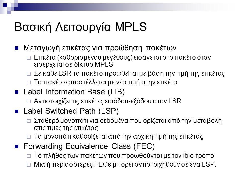 Διαφορές CR-LDP και RSVP-TE CR-LDPRSVP Επίπεδο μεταφοράςTCPIP ΑσφάλειαΝαι Υποστήριξη πολλαπλών προορισμών Όχι Συγχώνευση LSPΝαι Κατάσταση LSPΣκληρήΑπαλή Ανανέωση LSP (Refresh)Δεν χρειάζεται Περιοδική, βήμα-βήμα ΔιαθεσιμότηταΌχιΝαι ΕπαναδρομολόγησηΝαι Συγκεκριμένη δρομολόγησηΑυστηρή και χαλαρή Pinning της διαδρομήςΝαι Ναι, μετά από καταγραφή της διαδρομής Προ-εγκατάσταση LSPΝαι, βάση προτεραιοτήτων Προστασία LSPΝαι Έλεγχος ΚίνησηςForward PathReverse Path ΑστυνόμευσηΈμμεσηΡητή Layer 3 Protocol IndicatedΌχιΝαι Περιορισμός Resource ClassΝαιΌχι