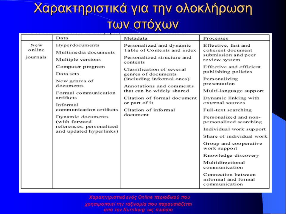 Χαρακτηριστικά για την ολοκλήρωση των στόχων Χαρακτηριστικά ενός Οnline περιοδικού που χρησιμοποιεί την ταξινομία που παρουσιάζεται από τον Nurnberg ως πλαίσιο