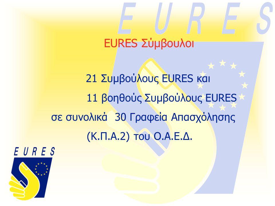 EURES Σύμβουλοι 21 Συμβούλους EURES και 11 βοηθούς Συμβούλους EURES σε συνολικά 30 Γραφεία Απασχόλησης (Κ.Π.Α.2) του Ο.Α.Ε.Δ.