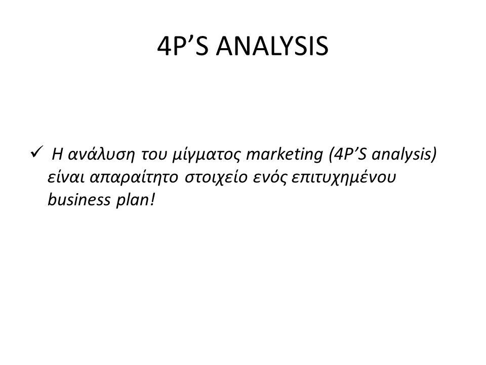 4Ρ'S ANALYSIS  H ανάλυση του μίγματος marketing (4Ρ'S analysis) είναι απαραίτητο στοιχείο ενός επιτυχημένου business plan!