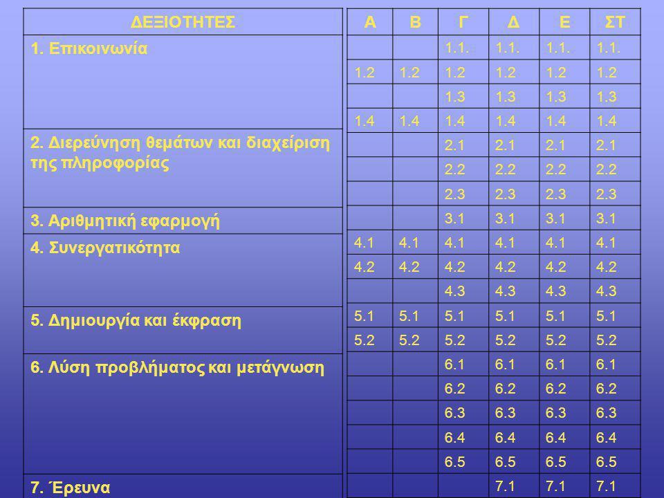 ΑΒΓΔΕΣΤ 1.1.1.2 1.3 1.4 2.1 2.2 2.3 3.1 4.1 4.2 4.3 5.1 5.2 6.1 6.2 6.3 6.4 6.5 7.1 ΔΕΞΙΟΤΗΤΕΣ 1.