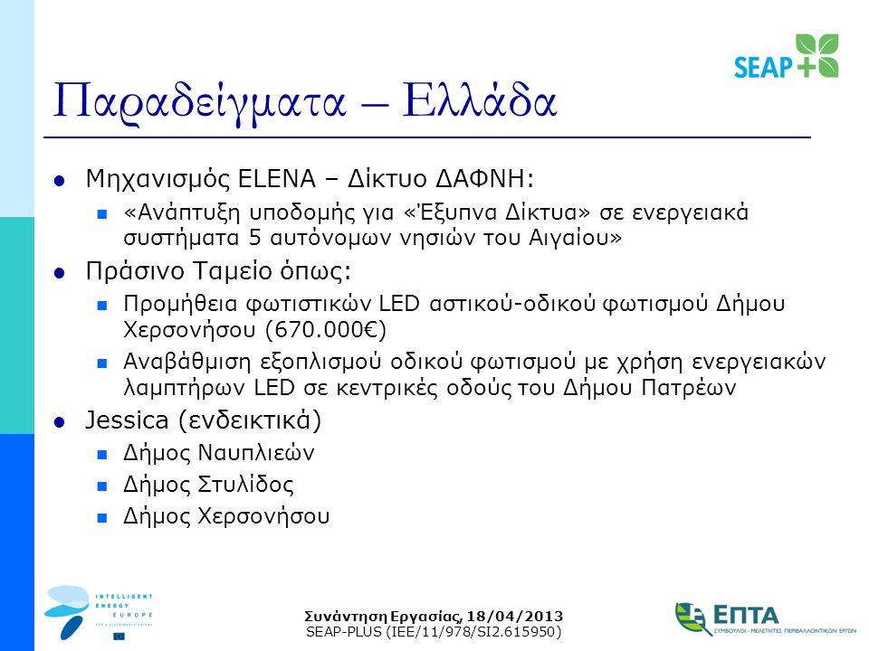 Συνάντηση Εργασίας, 18/04/2013 SEAP-PLUS (IEE/11/978/SI2.615950) Παραδείγματα – Ελλάδα  Μηχανισμός ELENA – Δίκτυο ΔΑΦΝΗ:  «Ανάπτυξη υποδομής για «Έξ