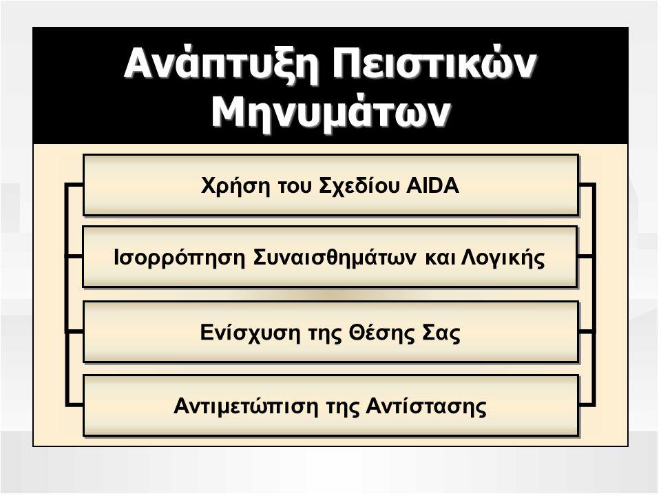 Ανάπτυξη Πειστικών Μηνυμάτων Χρήση του Σχεδίου AIDA Ισορρόπηση Συναισθημάτων και Λογικής Ενίσχυση της Θέσης Σας Αντιμετώπιση της Αντίστασης