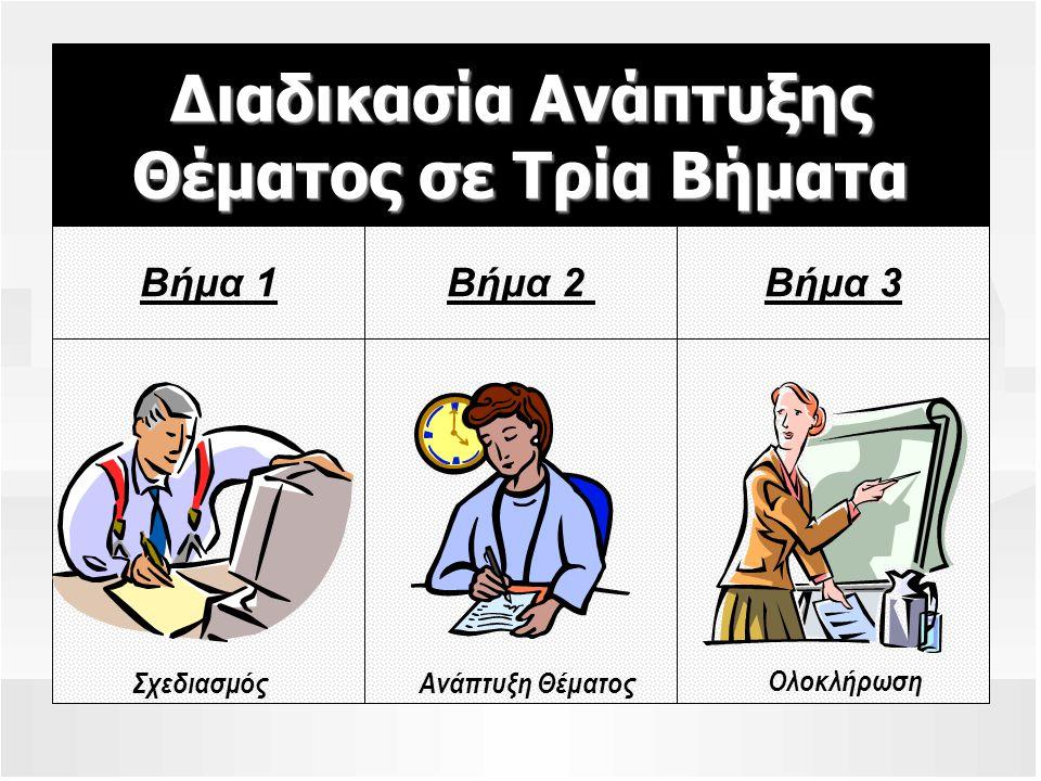 Διαδικασία Ανάπτυξης Θέματος σε Τρία Βήματα Βήμα 1Βήμα 3Βήμα 2 ΣχεδιασμόςΑνάπτυξη Θέματος Ολοκλήρωση