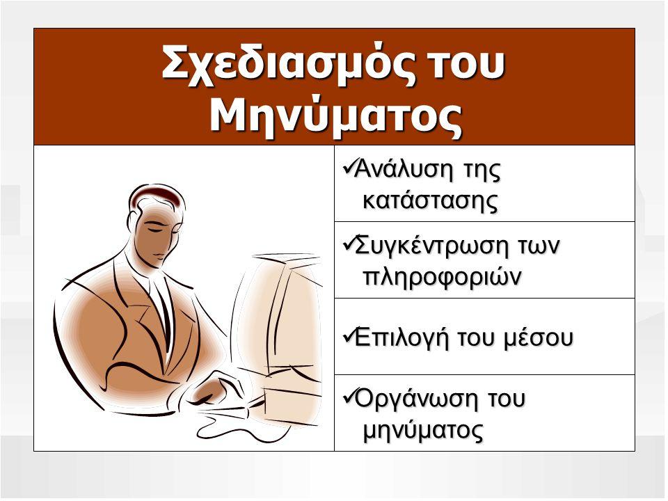 Σχεδιασμός του Μηνύματος  Ανάλυση της κατάστασης  Συγκέντρωση των πληροφοριών  Επιλογή του μέσου  Οργάνωση του μηνύματος