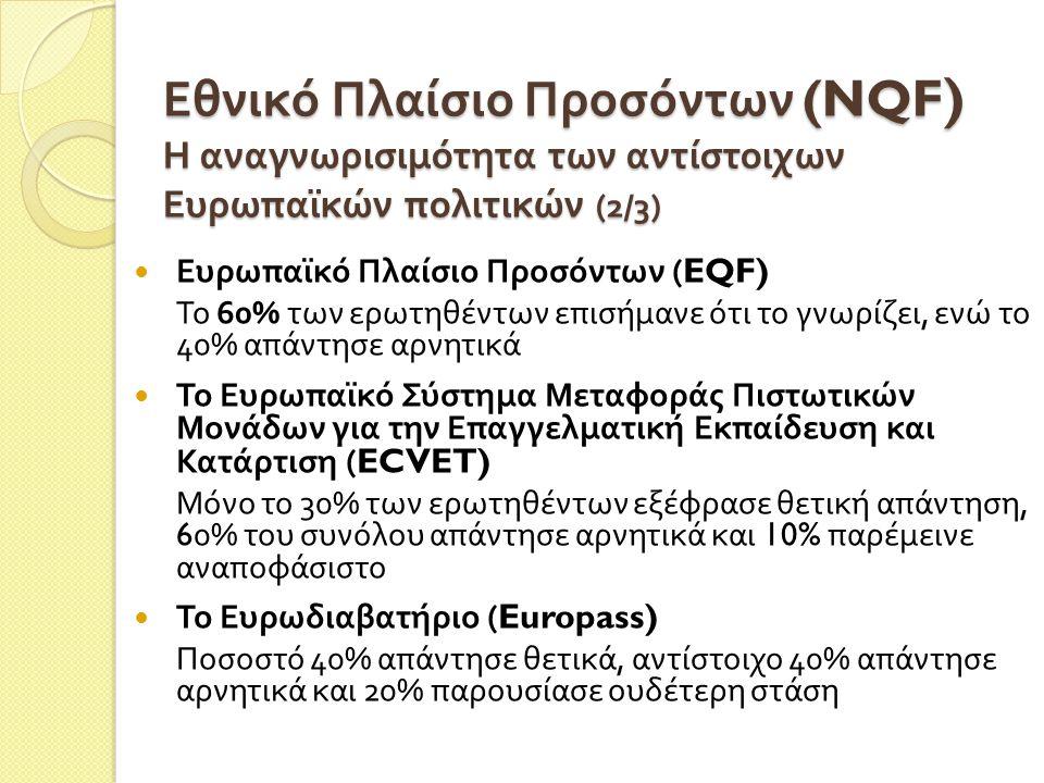 Τρέχουσες Υλοποιήσεις - Παραδείγματα Υπεύθυνος για την προώθηση Αγροτικών Βιολογικών Προϊόντων (1/2)  Ακολούθως περιγράφονται οι δεξιότητες, που αποκτά Γεωπόνος μετά από :  εξειδίκευση ή παρακολούθηση τεχνικού σεμιναρίου  πάνω στην προώθηση Βιολογικών Προϊόντων  Το παράδειγμα βασίζεται σε καταγραφή του έργου Organic.Mednet (LdV ES/09/LLP-LDV-TOI-149061) για εκπαίδευση / κατάρτιση νέων γεωπόνων πάνω σε θέματα Βιολογικής Γεωργίας  Τα εκπαιδευτικά προγράμματα πιστοποιούνται από τους αντίστοιχους φορείς που συμμετέχουν στο Έργο