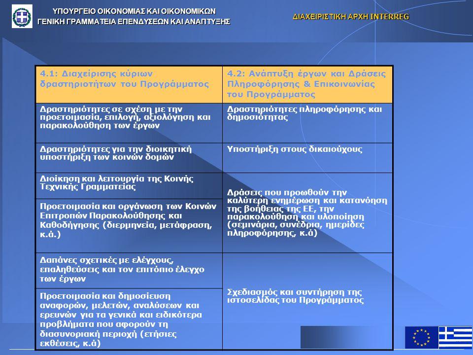 ΥΠΟΥΡΓΕΙΟ ΟΙΚΟΝΟΜΙΑΣ ΚΑΙ ΟΙΚΟΝΟΜΙΚΩΝ ΓΕΝΙΚΗ ΓΡΑΜΜΑΤΕΙΑ ΕΠΕΝΔΥΣΕΩΝ ΚΑΙ ΑΝΑΠΤΥΞΗΣ ΔΙΑΧΕΙΡΙΣΤΙΚΗ ΑΡΧΗ INTERREG Areas of Intervention / Indicative Activities 4.1: Διαχείρισης κύριων δραστηριοτήτων του Προγράμματος 4.2: Ανάπτυξη έργων και Δράσεις Πληροφόρησης & Επικοινωνίας του Προγράμματος Δραστηριότητες σε σχέση με την προετοιμασία, επιλογή, αξιολόγηση και παρακολούθηση των έργων Δραστηριότητες πληροφόρησης και δημοσιότητας Δραστηριότητες για την διοικητική υποστήριξη των κοινών δομών Υποστήριξη στους δικαιούχους Διοίκηση και λειτουργία της Κοινής Τεχνικής Γραμματείας Δράσεις που προωθούν την καλύτερη ενημέρωση και κατανόηση της βοήθειας της ΕΕ, την παρακολούθηση και υλοποίηση (σεμινάρια, συνέδρια, ημερίδες πληροφόρησης, κ.ά) Προετοιμασία και οργάνωση των Κοινών Επιτροπών Παρακολούθησης και Καθοδήγησης (διερμηνεία, μετάφραση, κ.ά.) Δαπάνες σχετικές με ελέγχους, επαληθεύσεις και τον επιτόπιο έλεγχο των έργων Σχεδιασμός και συντήρηση της ιστοσελίδας του Προγράμματος Προετοιμασία και δημοσίευση αναφορών, μελετών, αναλύσεων και ερευνών για τα γενικά και ειδικότερα προβλήματα που αφορούν τη διασυνοριακή περιοχή (ετήσιες εκθέσεις, κ.ά)