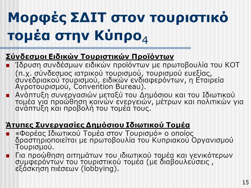 Μορφές ΣΔΙΤ στον τουριστικό τομέα στην Κύπρο 4 1515 Σύνδεσμοι Ειδικών Τουριστικών Προϊόντων  Ίδρυση συνδέσμων ειδικών προϊόντων με πρωτοβουλία του ΚΟ