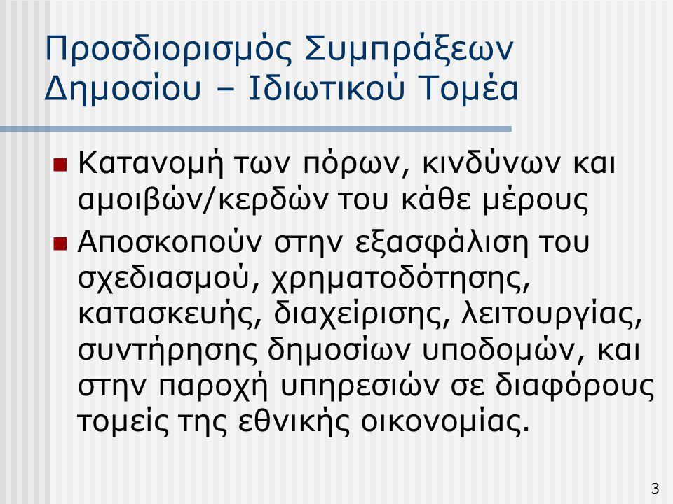 Μορφές ΣΔΙΤ στον τουριστικό τομέα στην Κύπρο 3 1414 Ομάδες Τοπικής Δράσης Leader – Αναπτυξιακές Εταιρείες  Έγκριση 4 Ομάδων Τοπικής Δράσης Leader στα πλαίσια του Άξονα 4: Leader του Προγράμματος Αγροτικής Ανάπτυξης.