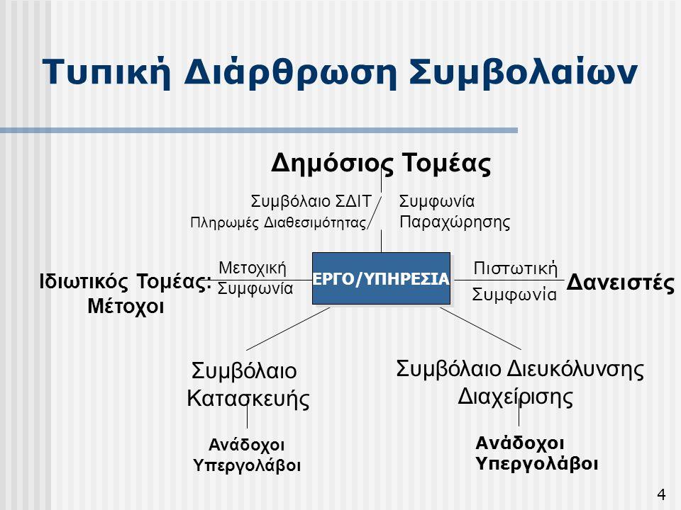 Τυπική Διάρθρωση Συμβολαίων Δημόσιος Τομέας Μετοχική Συμφωνία Ιδιωτικός Τομέας: Μέτοχοι Συμβόλαιο Κατασκευής Ανάδοχοι Υπεργολάβοι Συμβόλαιο Διευκόλυνσ