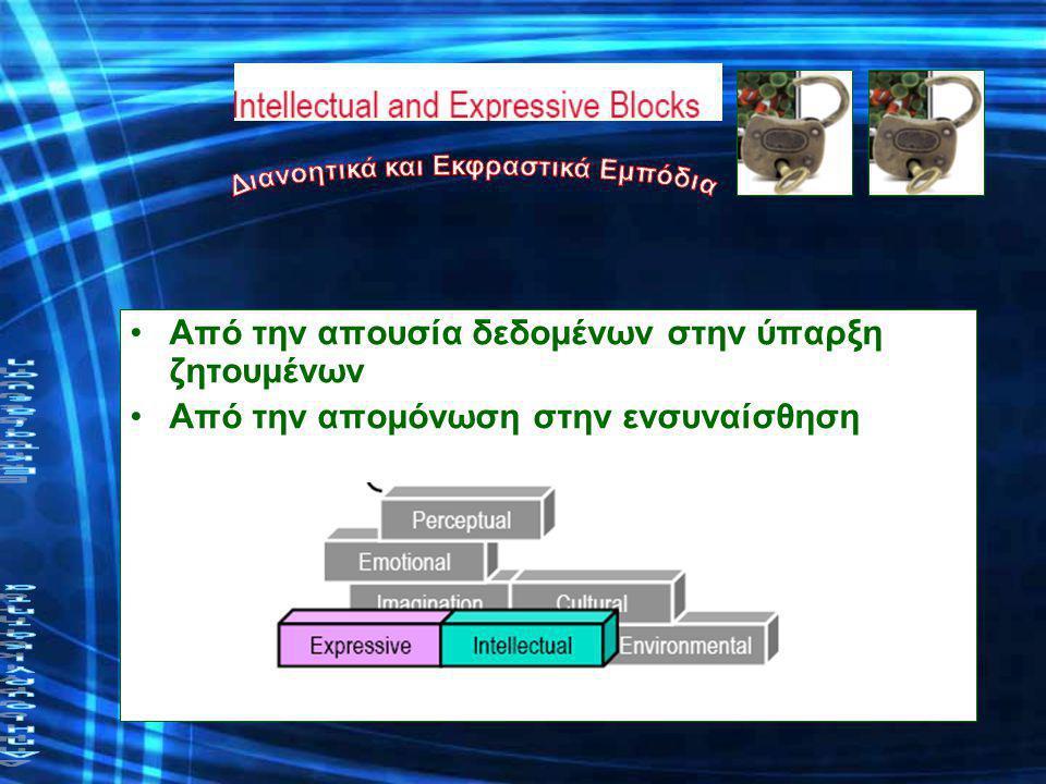 •Από την ανιαρή εργασία στη νοηματοφόρο εργασία •Από την εξέταση των γνώσεων στην ανάπτυξη της πολλαπλής νοημοσύνης •«Από το μονόδρομο σε δρόμους πολλαπλής κατεύθυνσης (είτε ως μαθητευόμενος είτε ως έμπειρος οδηγός)»