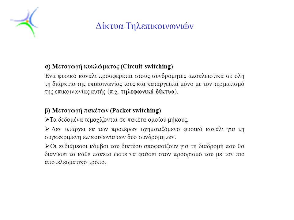 Slide 4 Δίκτυα Τηλεπικοινωνιών Δύο διαφορετικές μέθοδοι χρησιμοποιούνται για την προώθηση των πακέτων: 1) Τα αυτοδύναμα πακέτα (datagram):  Kάθε πακέτο αντιμετωπίζεται από τους κόμβους του δικτύου σαν ένα ολοκληρωμένο μήνυμα.