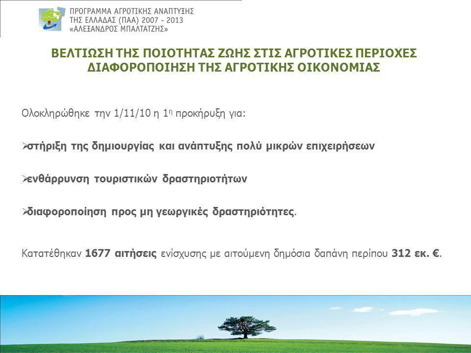 ΒΕΛΤΙΩΣΗ ΤΗΣ ΠΟΙΟΤΗΤΑΣ ΖΩΗΣ ΣΤΙΣ ΑΓΡΟΤΙΚΕΣ ΠΕΡΙΟΧΕΣ ΔΙΑΦΟΡΟΠΟΙΗΣΗ ΤΗΣ ΑΓΡΟΤΙΚΗΣ ΟΙΚΟΝΟΜΙΑΣ Ολοκληρώθηκε την 1/11/10 η 1 η προκήρυξη για:  στήριξη της δημιουργίας και ανάπτυξης πολύ μικρών επιχειρήσεων  ενθάρρυνση τουριστικών δραστηριοτήτων  διαφοροποίηση προς μη γεωργικές δραστηριότητες.